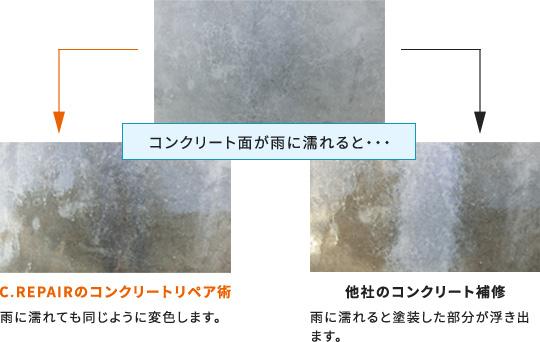 シーリペアのコンクリート補修と他社のコンクリート補修の色合わせの比較
